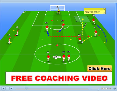 Timing of Runs Coaching Video Lesson