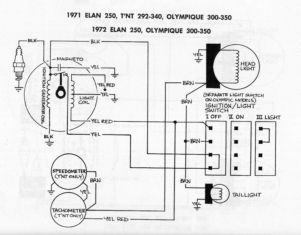 Diagram 02 Ski Doo Wiring Diagram Full Version Hd Quality Wiring Diagram Diagramsmaum Caditwergi It