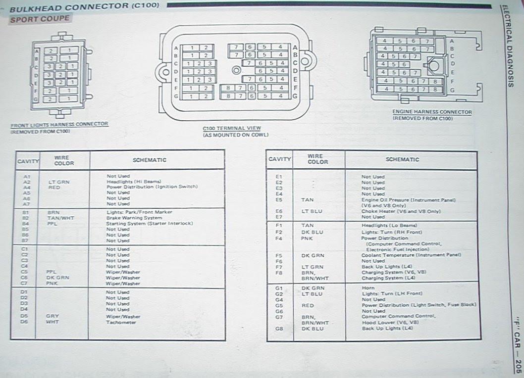1982 Camaro Fuse Box Diagram Wiring Diagram Local C Local C Maceratadoc It