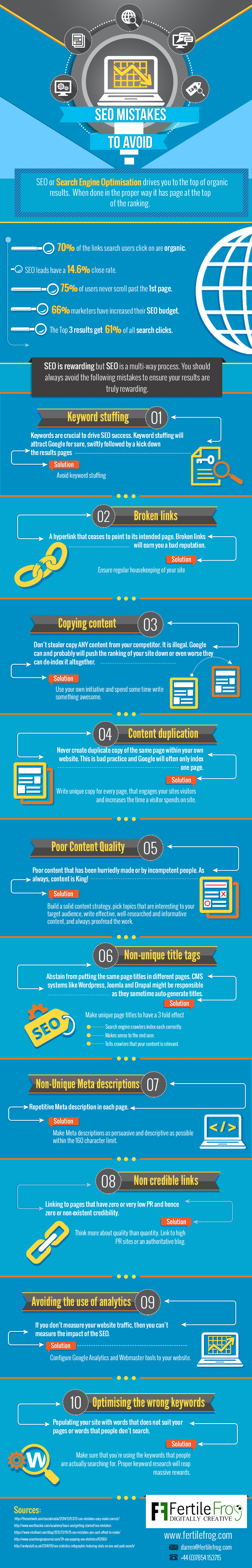 Small Business #SEO Mistakes to Avoid in 2015 - #infographic