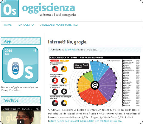 http://oggiscienza.wordpress.com/2014/01/10/internet-no-grazie/