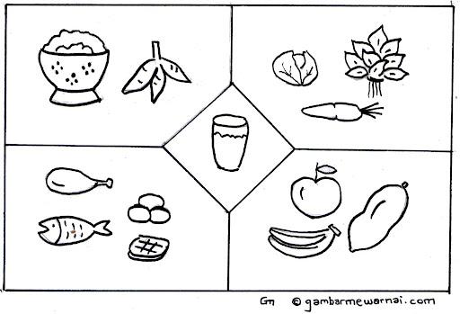 Sketsa Gambar Makanan 4 Sehat 5 Sempurna Garlerisket