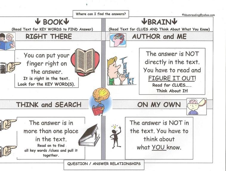 READING WORKSHOP - Mrs. Clyne-Davis' Cool Class