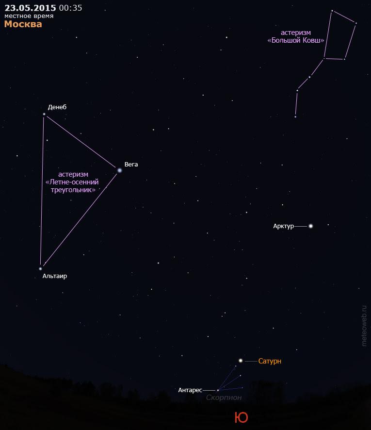 Ориентиры для поиска Сатурна на ночном небе Москвы 23 мая 2015 года.