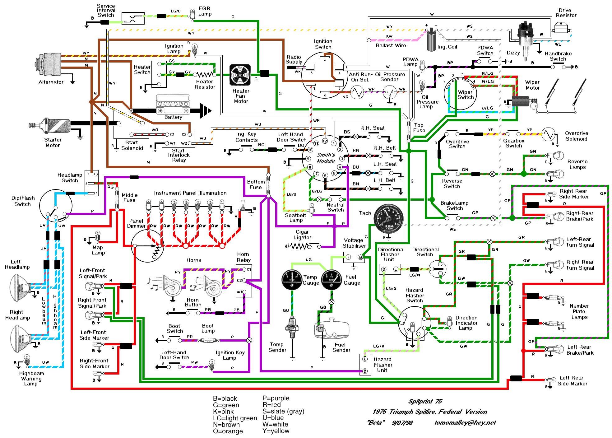 Diagram Wiring Diagram 1973 Triumph Stag 5 Mb New Update December 17 2020 Full Version Hd Quality Triumph Stag Nsawiring Venditabirraartigianale It