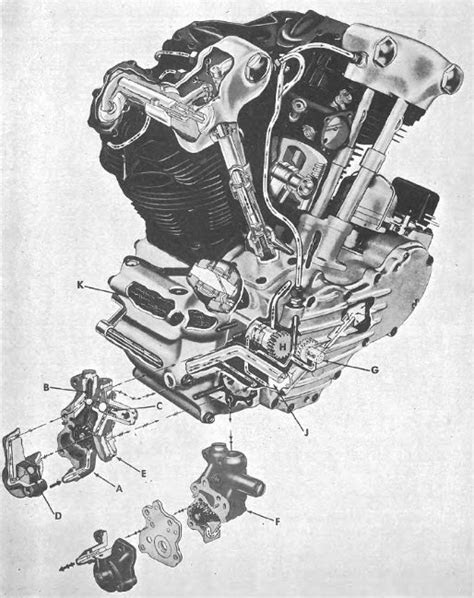 1940-1947 Harley-Davidson Big Twin Service Manual - Cyclepedia