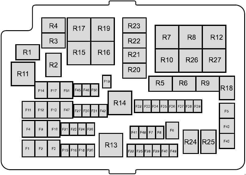 Ford Ranger T6 2011 2018 Fuse Box Diagram Auto Genius