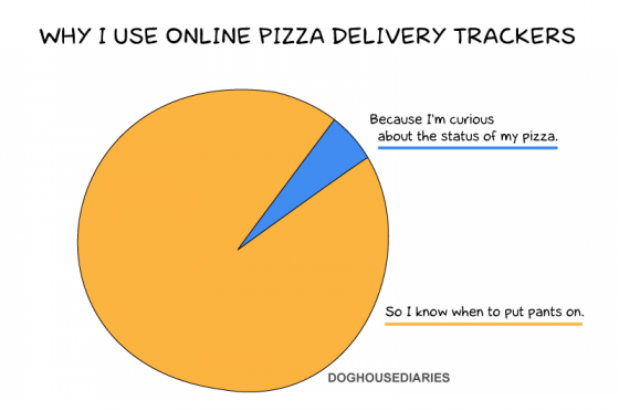 Why I Use Online Pizza Delivery Trackers