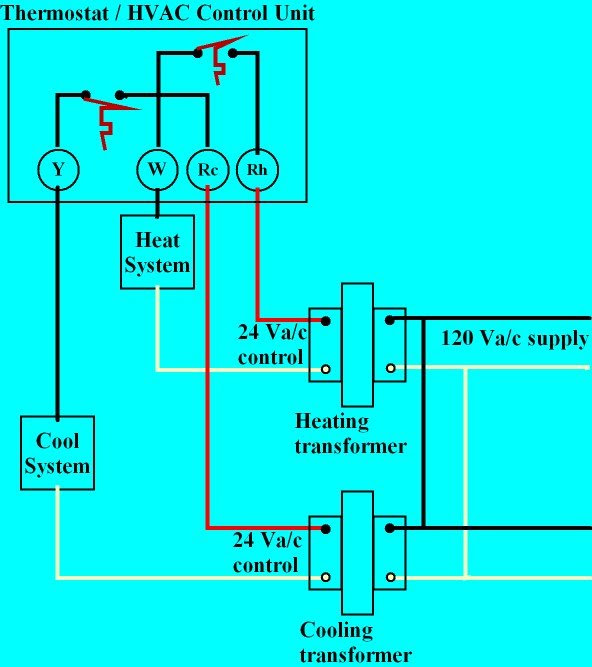 Wiring diagram for home ac unit home wiring and electrical diagram wiring diagram for home ac unit the wiring diagram for home ac unit asfbconference2016 Choice Image