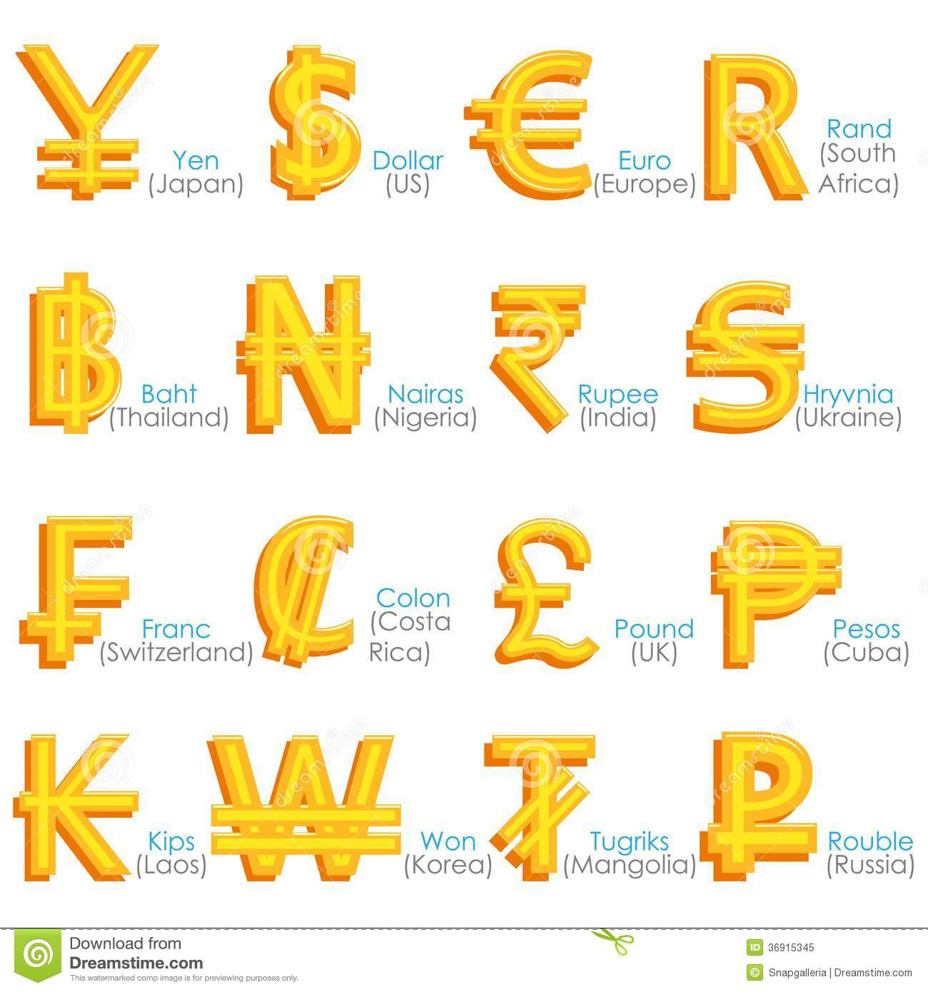 8 Symbol Of Money Of Different Countries Countries Money Of