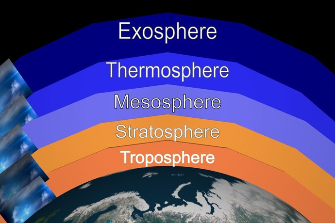 study notes on earth s atmosphere layers