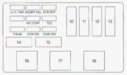 Chevrolet Lumina 1996 Fuse Box Diagram Auto Genius