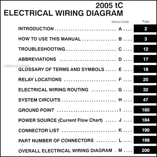 Diagram 2005 Scion Tc Electrical Wiring Diagram Service Manual Full Version Hd Quality Service Manual Sitexsears Filmarco It