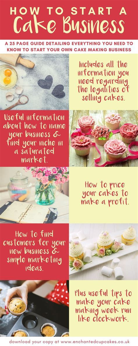 25  best ideas about Cake business on Pinterest   Home