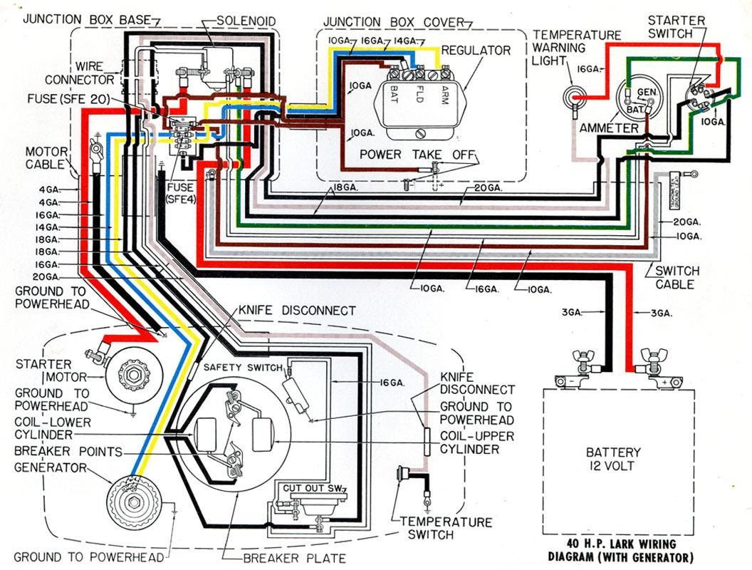 2000 Mercury 150 Wiring Diagram 2002 Expedition Fuse Diagram Pipiiing Layout Cukk Jeanjaures37 Fr