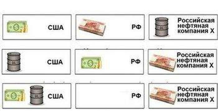 Курс рубля падает более 25 лет и будет падать пока, мировые и российские финансы будут в руках паразитов