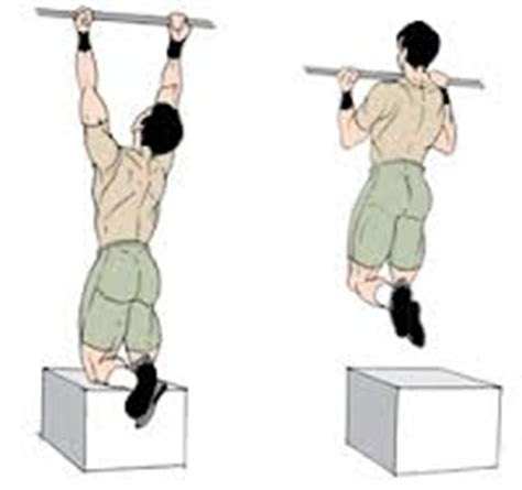 pull  pull ups  beginners popworkouts