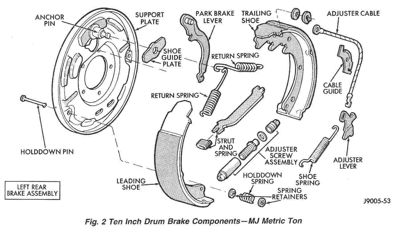 Disc vs. Drum Brakes - Quote.com®