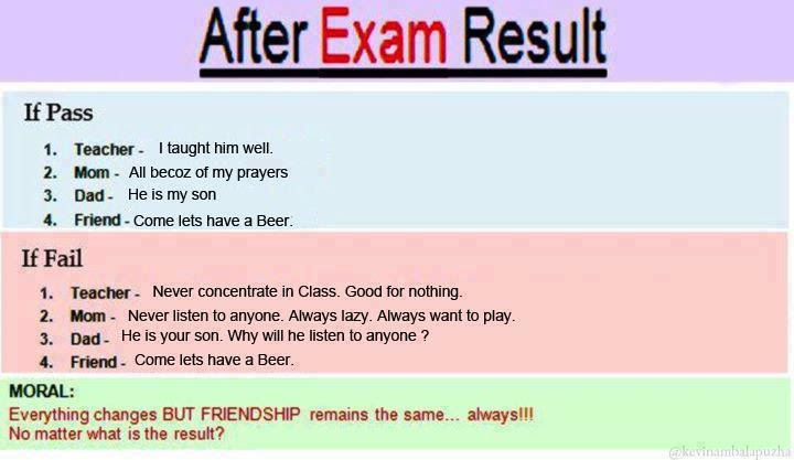 Quotes About Exam Result 26 Quotes