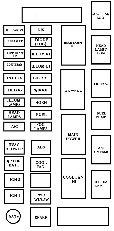 2006 Aveo Fuse Box Wiring Diagram Modernize A Modernize A Frankmotors Es