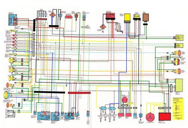 1982 Honda Magna 750 Wiring Diagram Wiring Diagram Schema Brief Shape Brief Shape Atmosphereconcept It