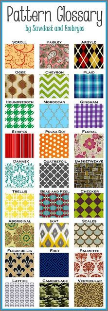 Glossary of Design Terminology ~ Choosing a Pattern | sawdustandembryos.com