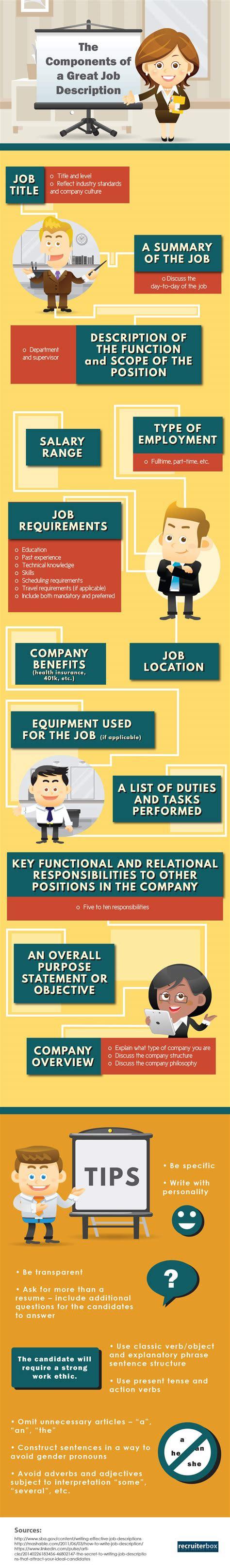 components   great job description infographic