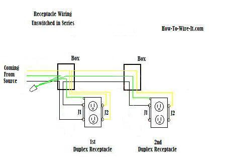 3 Wire Electrical Wiring Diagram from lh4.googleusercontent.com