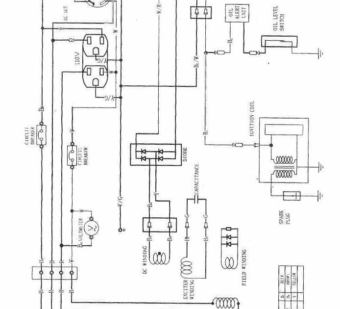 Amp Wiring Gauge Guide Free Download Wiring Diagrams Pictures