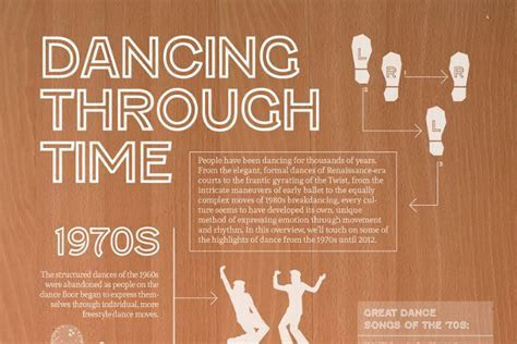 11 Great Dance Party Invitation Wording Ideas