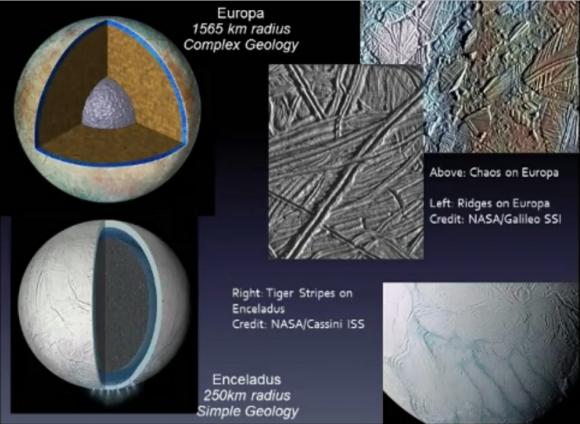 Diferencias entre Encélado y Europa (NASA).