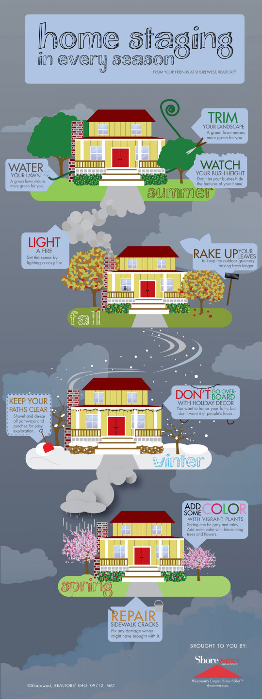 Home Staging in Every Season
