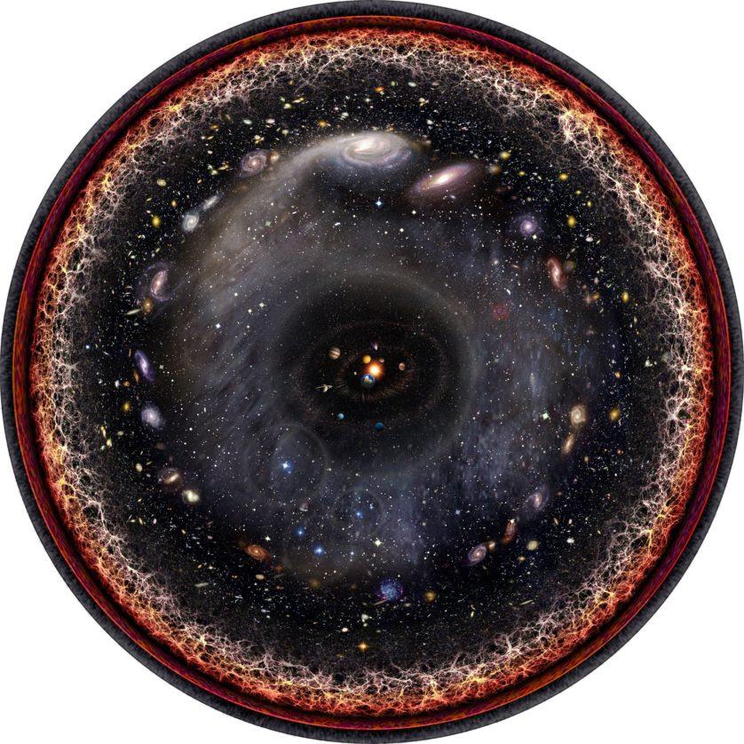 todo universo observavel uma foto