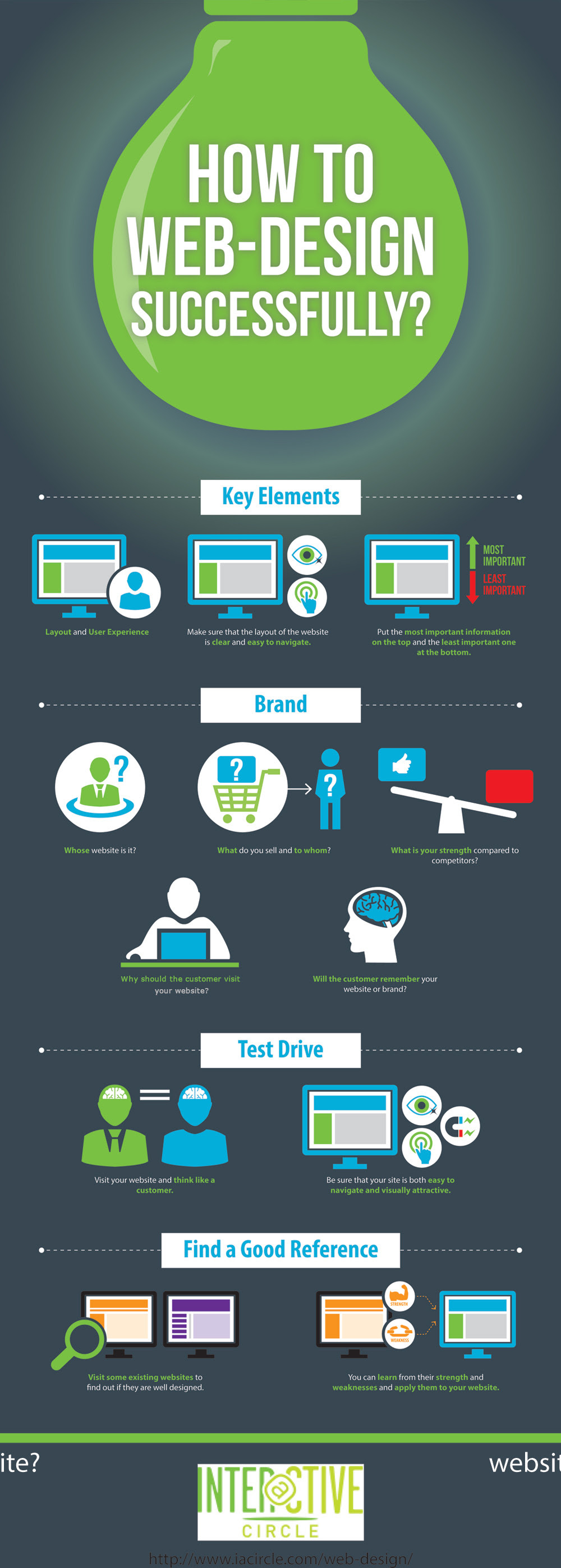 Infographic: How to Web-Design Successfully?