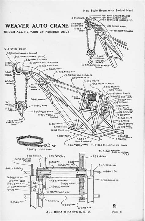 Castle Equipment Co. - Weaver Auto Crane History