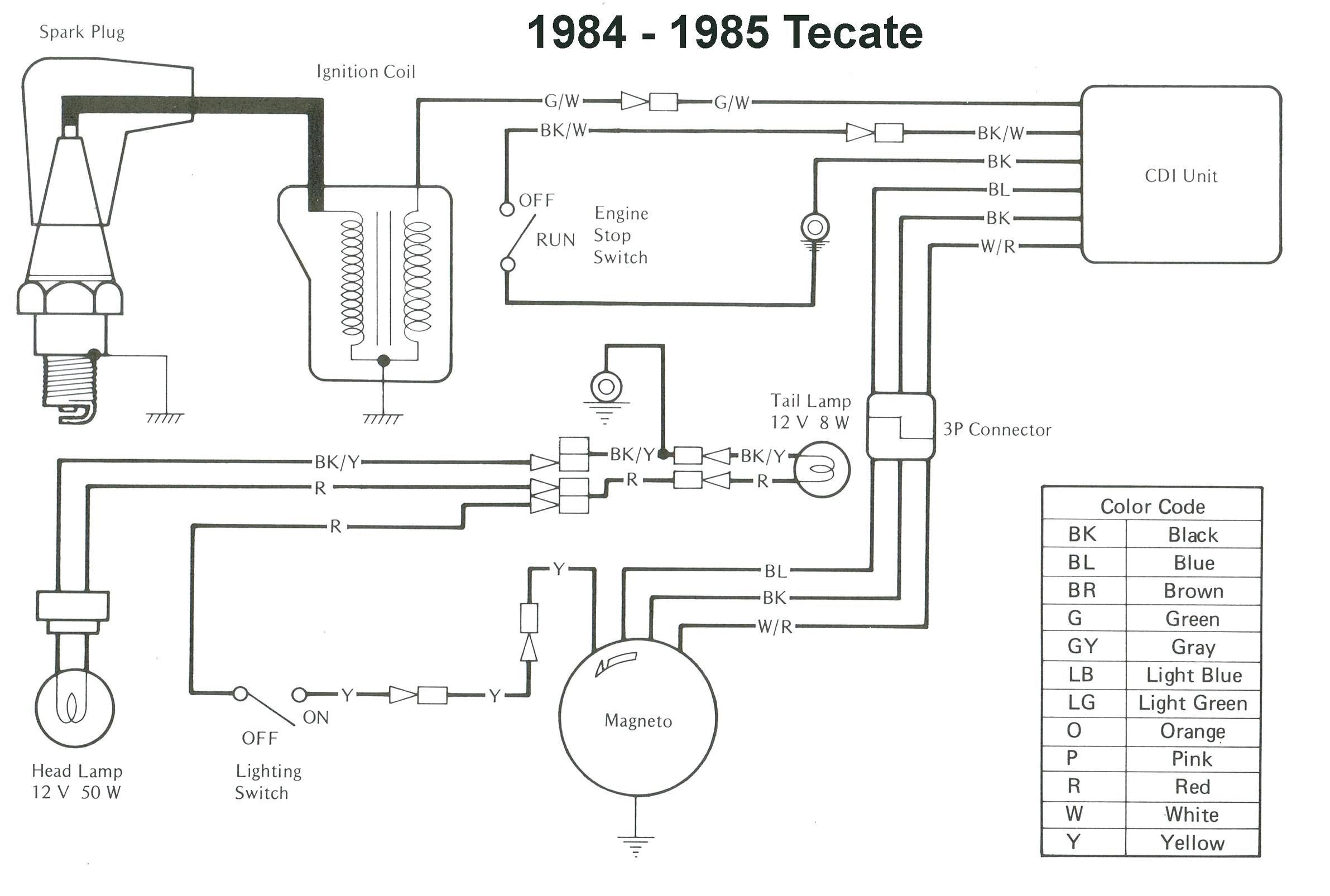 Diagram Kawasaki Bayou Cdi Wiring Diagram Full Version Hd Quality Wiring Diagram Sitexfulk Noidimontegiorgio It