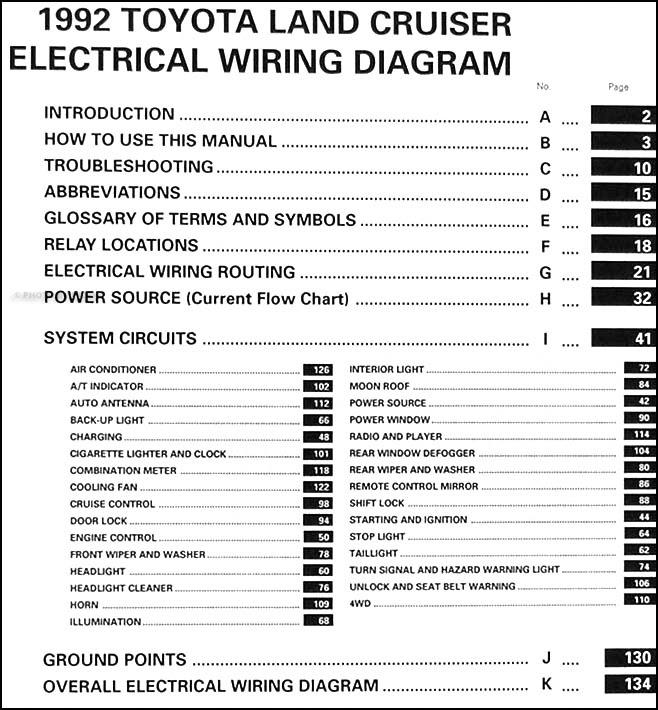 Diagram 1993 Toyota Land Cruiser Wiring Diagram Manual Original Full Version Hd Quality Manual Original Eardiagram Cpn Valdejuine Fr