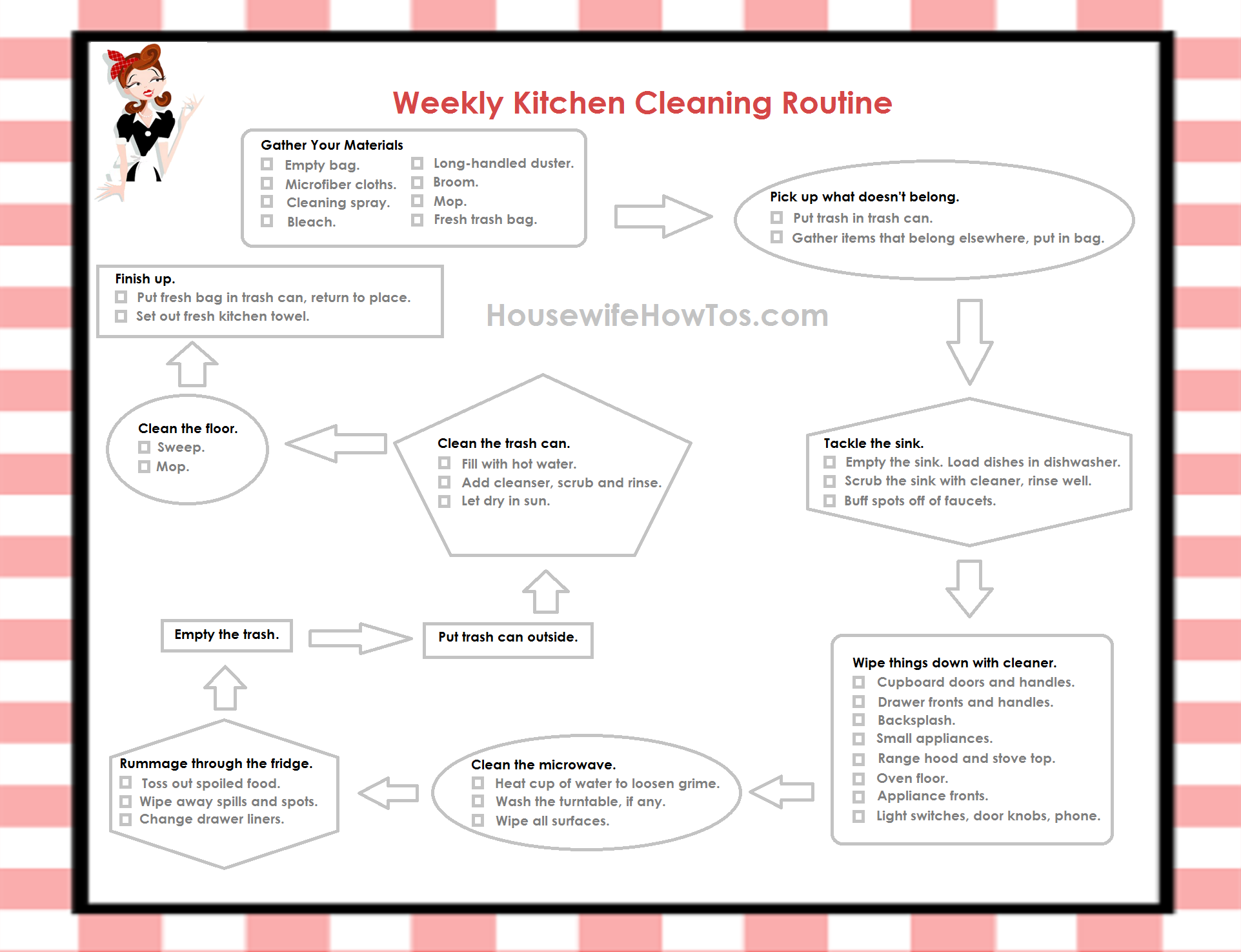 Four Free Printable Cleaning Checklists! - Housewife How-To
