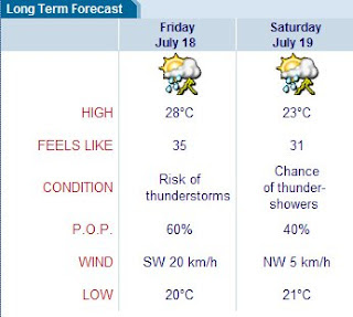 Weather forecast for Friday 18 July 2008