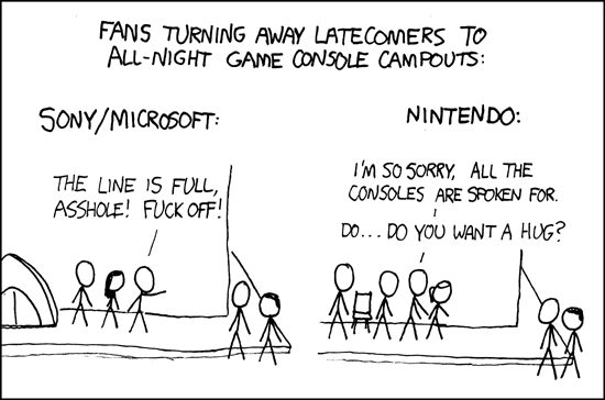 Console Lines