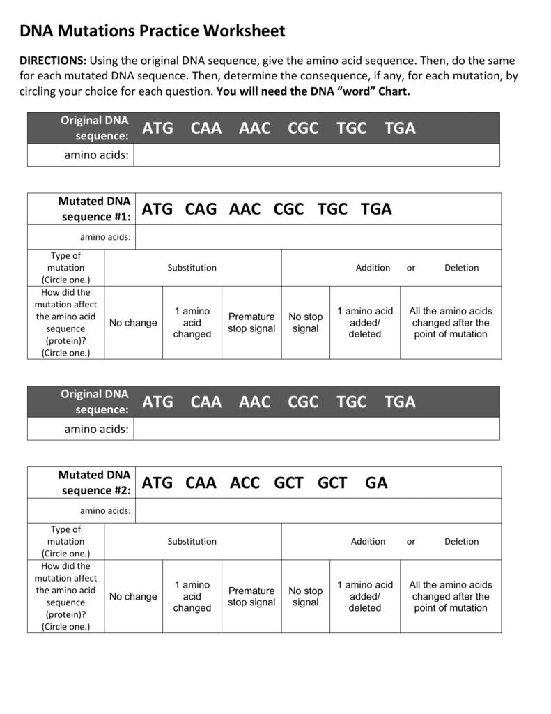 Worksheets. Dna Mutations Worksheet. waytoohuman Free Worksheets for Kids  Printables