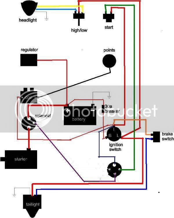 harley davidson dyna ignition wiring diagram 29 harley davidson ignition switch wiring diagram wiring diagram  ignition switch wiring diagram