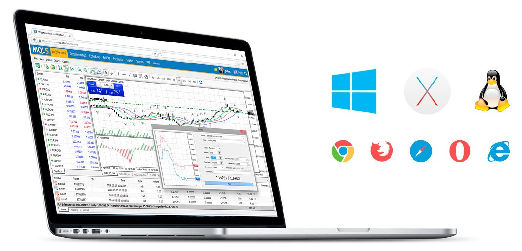 how to start trading on metatrader 5