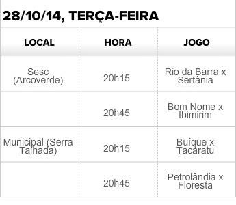 1ª rodada - 2ª fase - Copa TV AB de Futsal (Foto: GloboEsporte.com)
