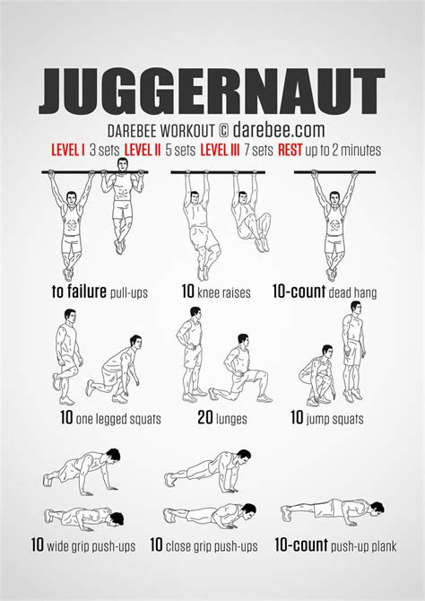Juggernaut Workout | Ectomorph workout, Calisthenics