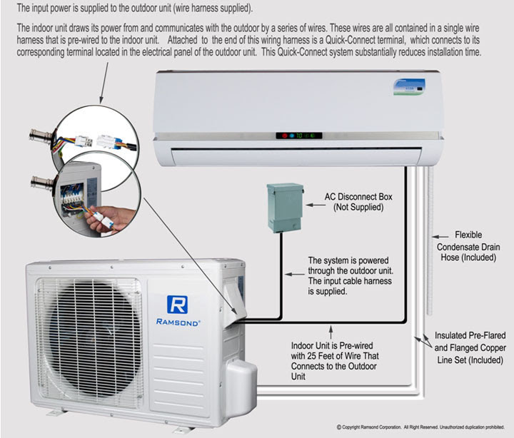 ductless mini split air conditioner quick install
