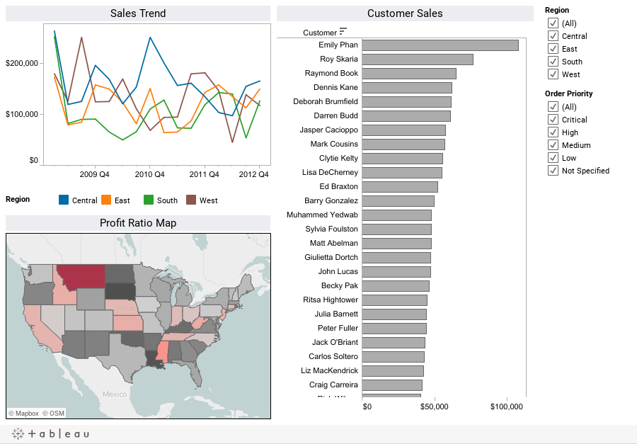 Tableau Tip: Passing filters in a URL (to create a dynamic report in