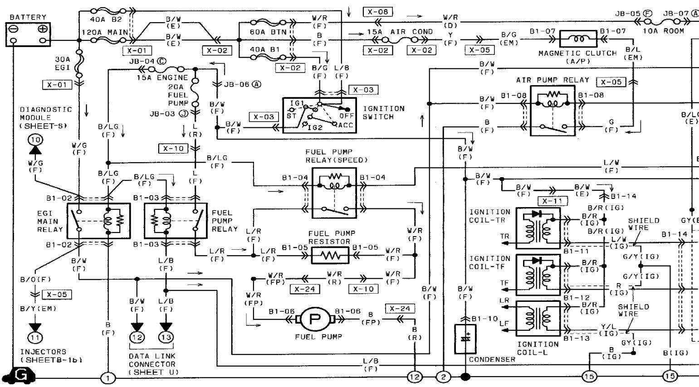 Diagram 1991 Rx7 Radio Wiring Diagram Full Version Hd Quality Wiring Diagram Ezplugwiringk Queidue It