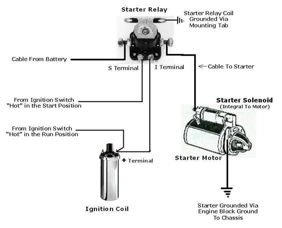 31 Ford Starter Relay Wiring Diagram