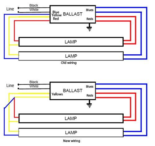 madcomics: Electronic Ballast Wiring | Advance Ballast Wiring Diagram T12ho |  | madcomics